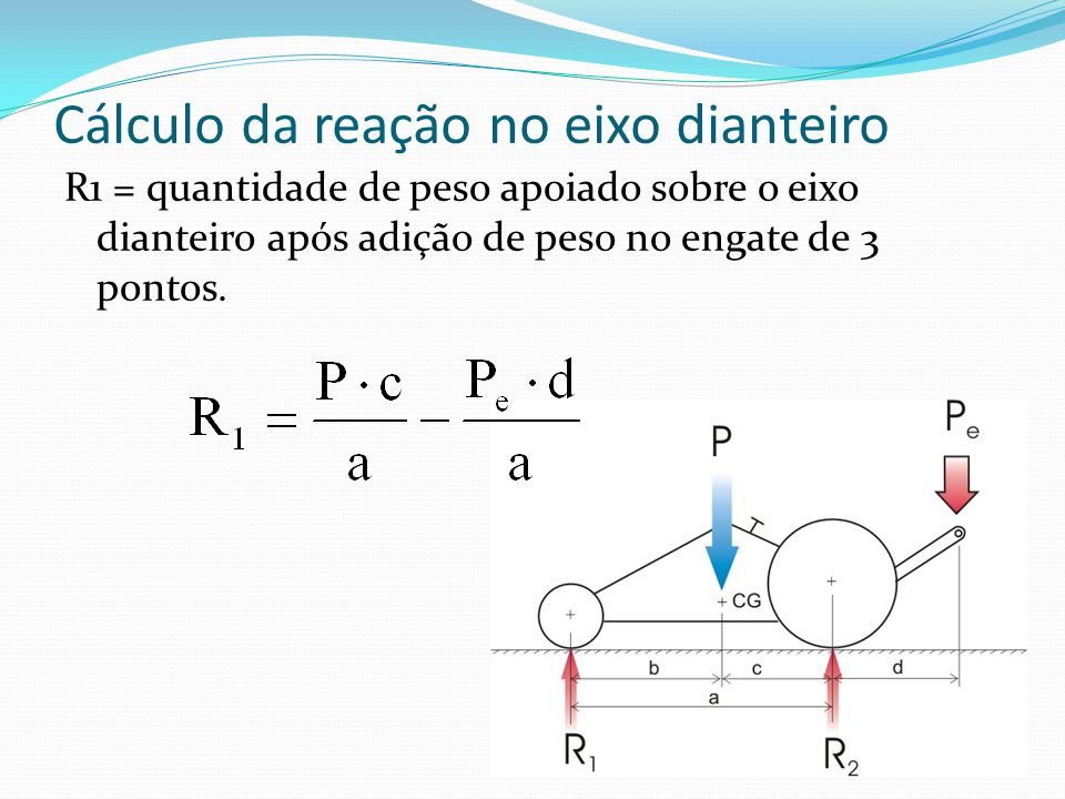 Cálculo da reação no eixo dianteiro R1 = quantidade de peso apoiado sobre o eixo dianteiro após adição de peso no engate de 3 pontos.
