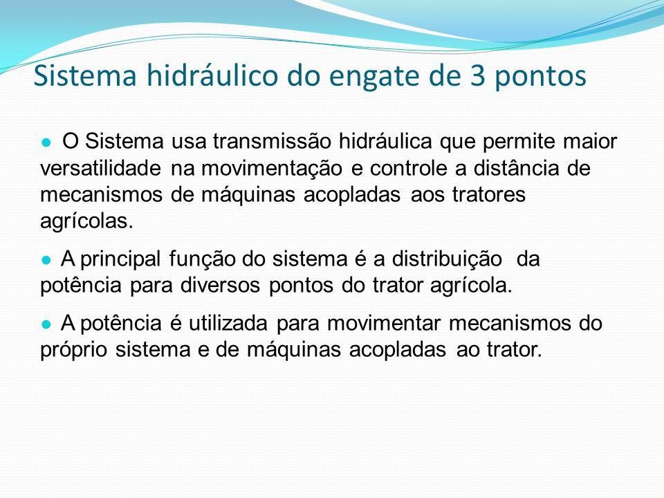 Sistema hidráulico do engate de 3 pontos O Sistema usa transmissão hidráulica que permite maior versatilidade na movimentação e controle a distância de mecanismos de máquinas acopladas aos tratores agrícolas.