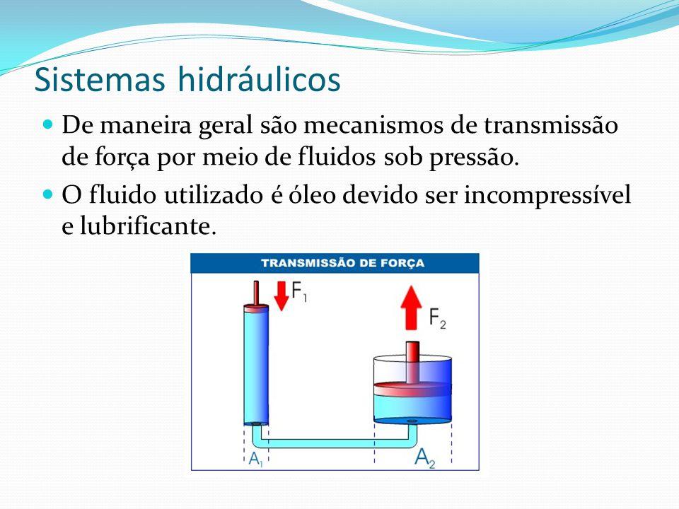 Sistemas hidráulicos De maneira geral são mecanismos de transmissão de força por meio de fluidos sob pressão. O fluido utilizado é óleo devido ser inc