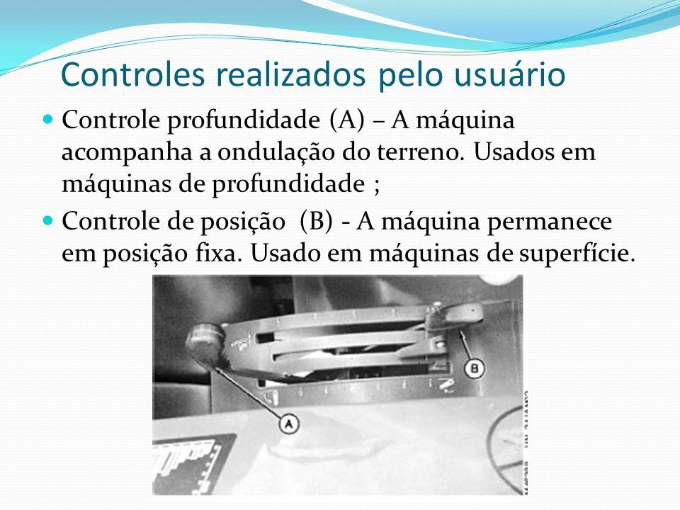 Controles realizados pelo usuário Controle profundidade (A) – A máquina acompanha a ondulação do terreno. Usados em máquinas de profundidade ; Control
