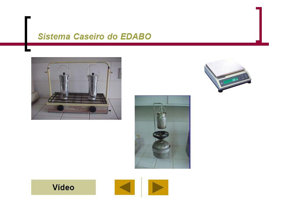 Sistema Caseiro do EDABO Vídeo