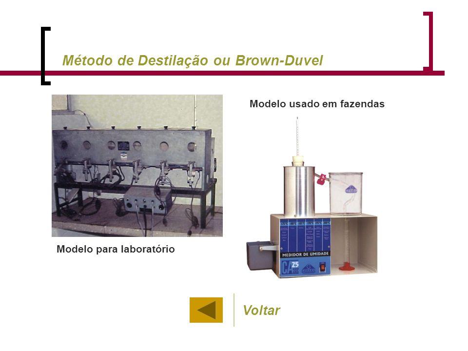 Modelo para laboratório Modelo usado em fazendas Método de Destilação ou Brown-Duvel Voltar