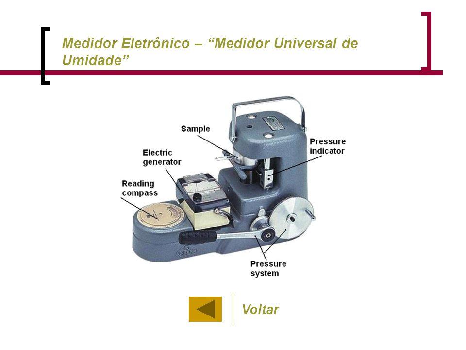 Medidor Eletrônico – Medidor Universal de Umidade Voltar