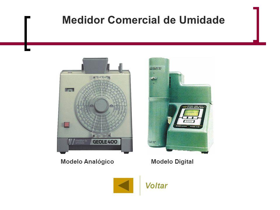 Medidor Comercial de Umidade Modelo Analógico Modelo Digital Voltar