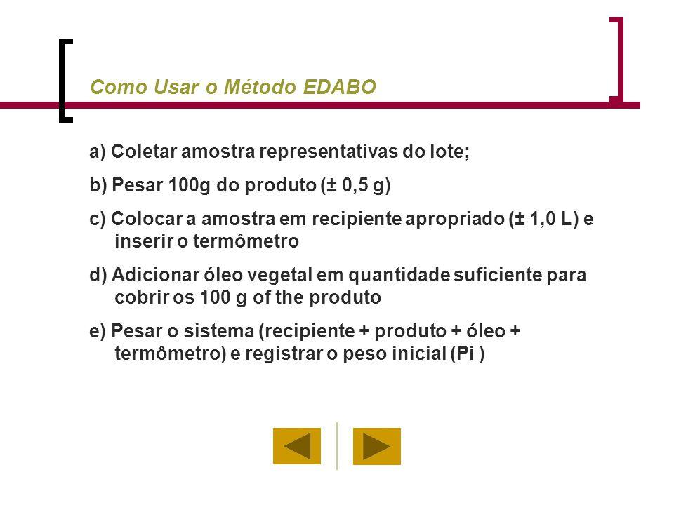 Como Usar o Método EDABO f) Aquecer o sistema (recipiente + produto + óleo + termômetro) de acordo com a Tabela 1 g) Pesar o sistema novamente e registrar o peso final (Pf) h) Subtrair (Pf ) de (Pi ) e registrar o teor de umidade diretamente em % base úmida Exemplo: Se, Pi = 458,9 g e Pf = 445,4 g; Pi - Pf = 13,5 g ou 13,5% b.u.