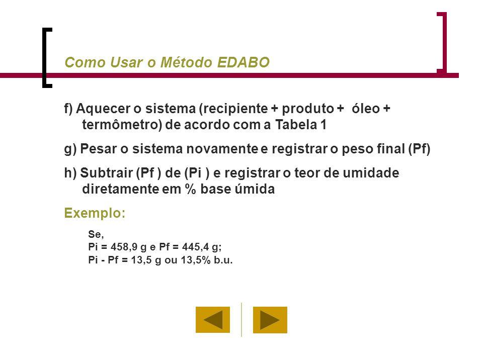 Como Usar o Método EDABO f) Aquecer o sistema (recipiente + produto + óleo + termômetro) de acordo com a Tabela 1 g) Pesar o sistema novamente e regis