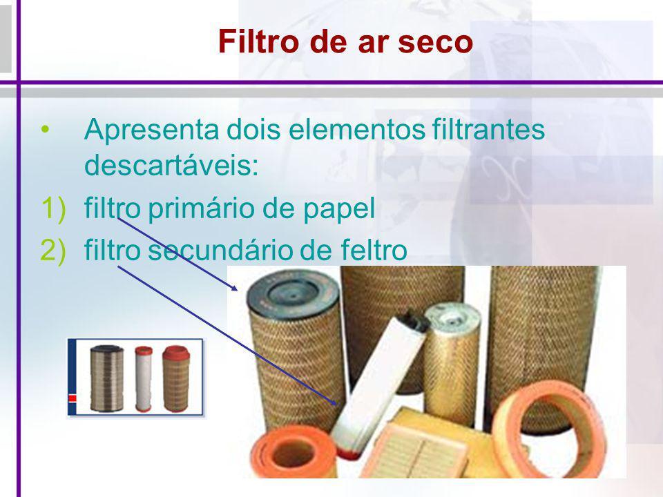 Filtro de ar seco Apresenta dois elementos filtrantes descartáveis: 1)filtro primário de papel 2)filtro secundário de feltro
