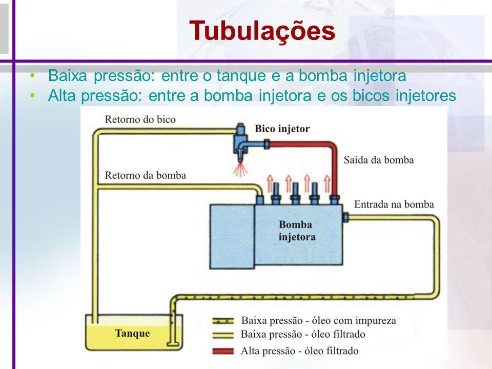 Tubulações Baixa pressão: entre o tanque e a bomba injetora Alta pressão: entre a bomba injetora e os bicos injetores