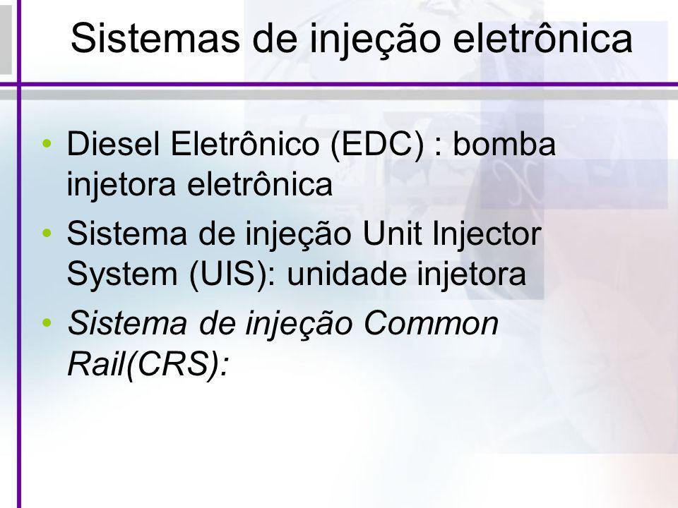 Sistemas de injeção eletrônica Diesel Eletrônico (EDC) : bomba injetora eletrônica Sistema de injeção Unit Injector System (UIS): unidade injetora Sis