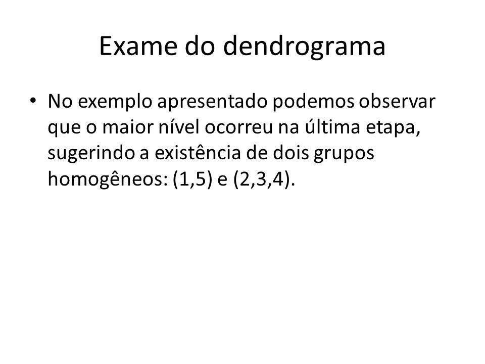 Exame do dendrograma No exemplo apresentado podemos observar que o maior nível ocorreu na última etapa, sugerindo a existência de dois grupos homogêneos: (1,5) e (2,3,4).