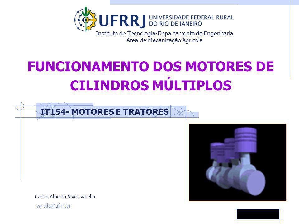 FUNCIONAMENTO DOS MOTORES DE CILINDROS MÚLTIPLOS Carlos Alberto Alves Varella varella@ufrrj.br Instituto de Tecnologia-Departamento de Engenharia Área