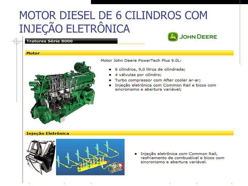 MOTOR DIESEL DE 6 CILINDROS COM INJEÇÃO ELETRÔNICA