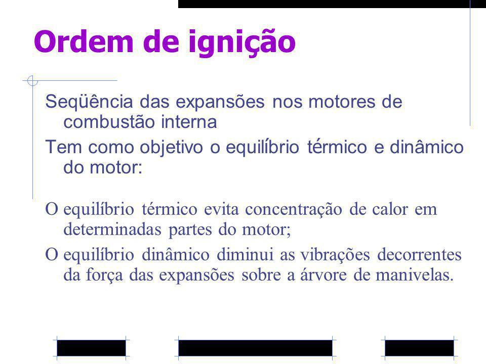 Ordem de ignição Seq ü ência das expansões nos motores de combustão interna Tem como objetivo o equil í brio t é rmico e dinâmico do motor: O equilíbr