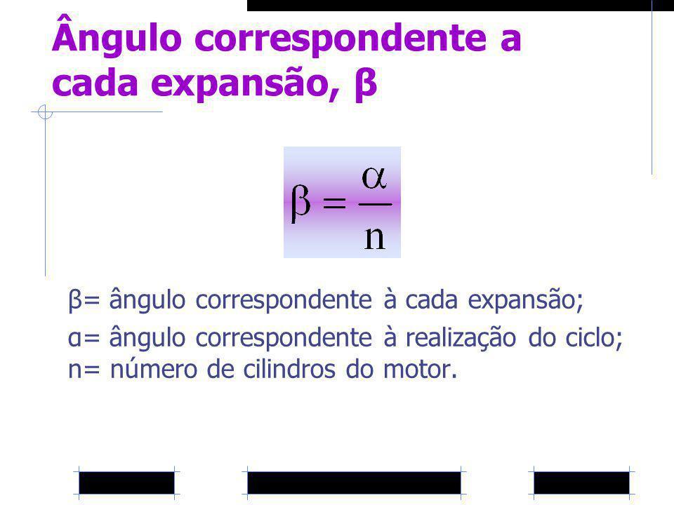 Ângulo correspondente a cada expansão, β β= ângulo correspondente à cada expansão; α= ângulo correspondente à realização do ciclo; n= número de cilind