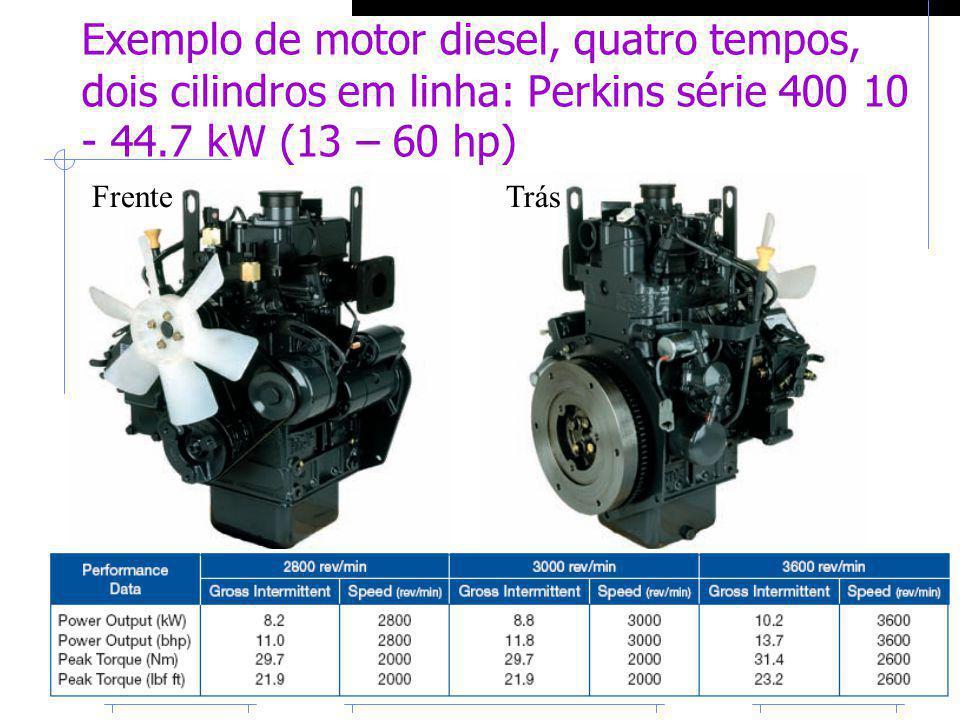 Exemplo de motor diesel, quatro tempos, dois cilindros em linha: Perkins série 400 10 - 44.7 kW (13 – 60 hp) FrenteTrás