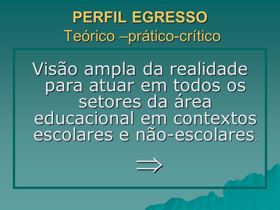 PERFIL EGRESSO Teórico –prático-crítico Visão ampla da realidade para atuar em todos os setores da área educacional em contextos escolares e não-escolares.