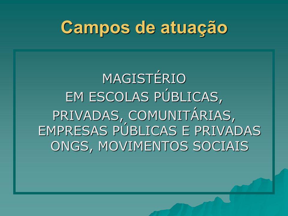 Campos de atuação MAGISTÉRIO EM ESCOLAS PÚBLICAS, PRIVADAS, COMUNITÁRIAS, EMPRESAS PÚBLICAS E PRIVADAS ONGS, MOVIMENTOS SOCIAIS