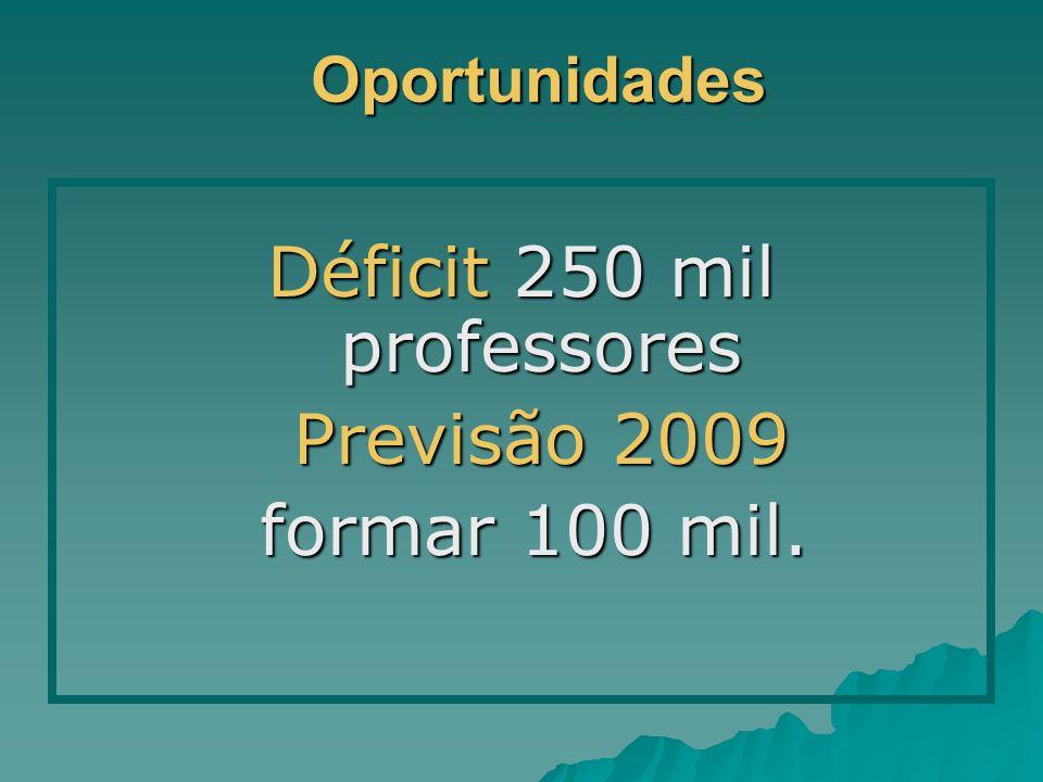 Oportunidades Déficit 250 mil professores Previsão 2009 Previsão 2009 formar 100 mil.