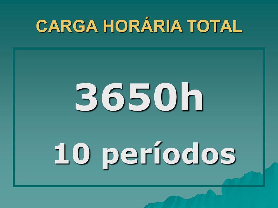 CARGA HORÁRIA TOTAL 3650h 10 períodos 10 períodos