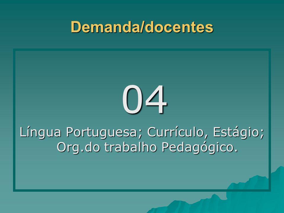 Demanda/docentes 04 04 Língua Portuguesa; Currículo, Estágio; Org.do trabalho Pedagógico.