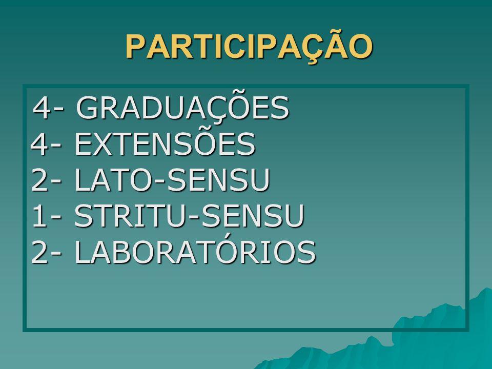 PARTICIPAÇÃO PARTICIPAÇÃO 4- GRADUAÇÕES 4- GRADUAÇÕES 4- EXTENSÕES 2- LATO-SENSU 1- STRITU-SENSU 2- LABORATÓRIOS