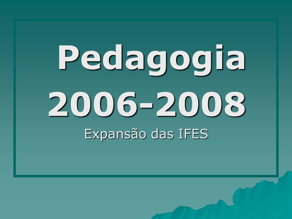 Pedagogia2006-2008 Expansão das IFES