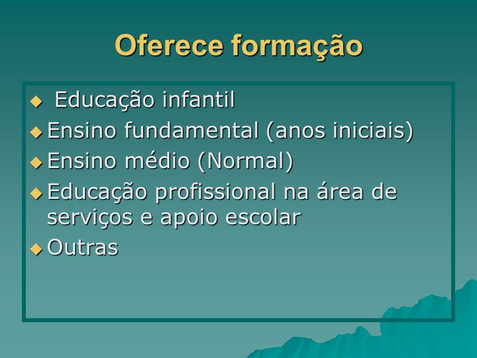 Oferece formação Educação infantil Educação infantil Ensino fundamental (anos iniciais) Ensino fundamental (anos iniciais) Ensino médio (Normal) Ensin