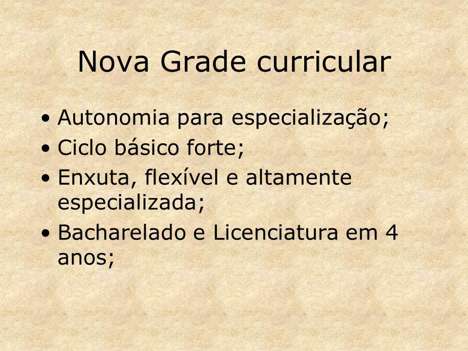 Nova Grade curricular Autonomia para especialização; Ciclo básico forte; Enxuta, flexível e altamente especializada; Bacharelado e Licenciatura em 4 anos;