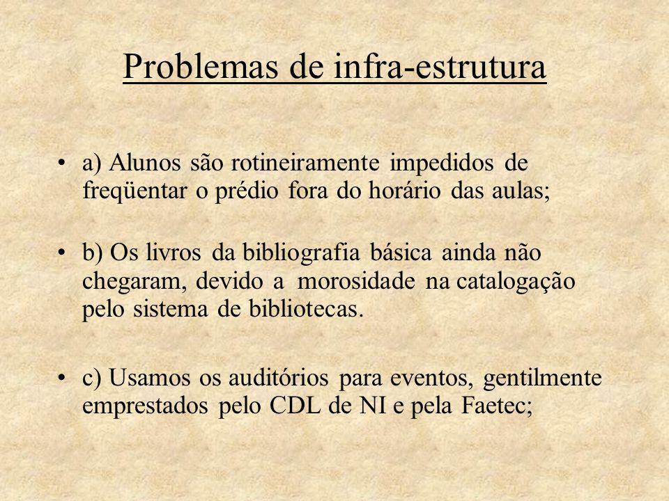 Problemas de infra-estrutura a) Alunos são rotineiramente impedidos de freqüentar o prédio fora do horário das aulas; b) Os livros da bibliografia bás