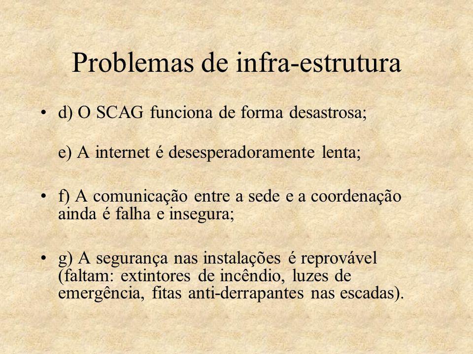 Problemas de infra-estrutura d) O SCAG funciona de forma desastrosa; e) A internet é desesperadoramente lenta; f) A comunicação entre a sede e a coord