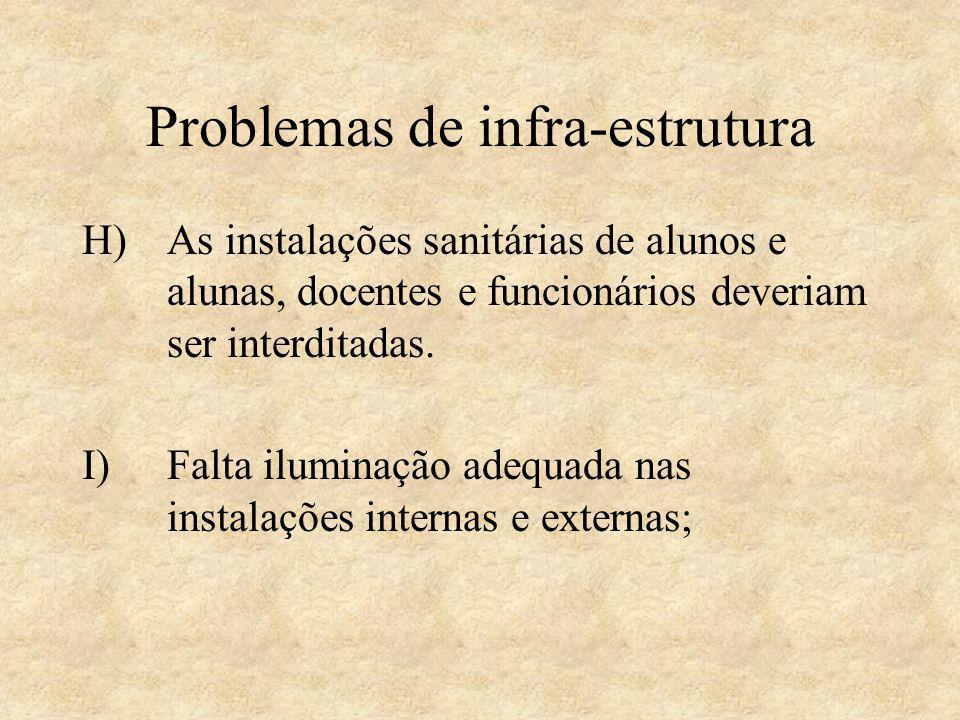Problemas de infra-estrutura H)As instalações sanitárias de alunos e alunas, docentes e funcionários deveriam ser interditadas. I)Falta iluminação ade