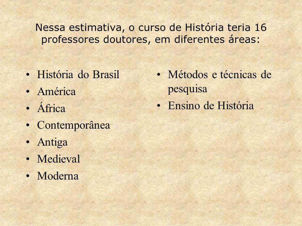 Nessa estimativa, o curso de História teria 16 professores doutores, em diferentes áreas: História do Brasil América África Contemporânea Antiga Medieval Moderna Métodos e técnicas de pesquisa Ensino de História