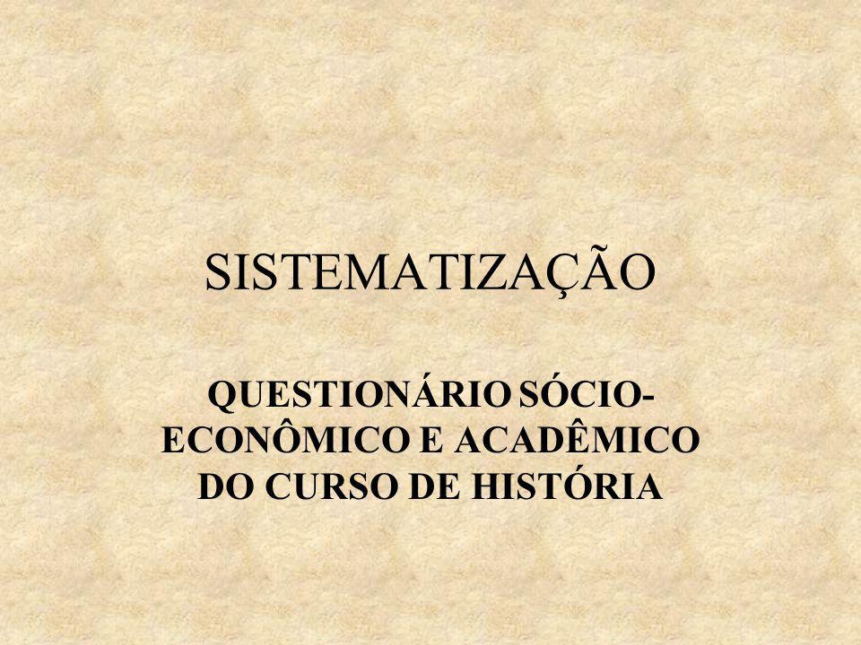 SISTEMATIZAÇÃO QUESTIONÁRIO SÓCIO- ECONÔMICO E ACADÊMICO DO CURSO DE HISTÓRIA