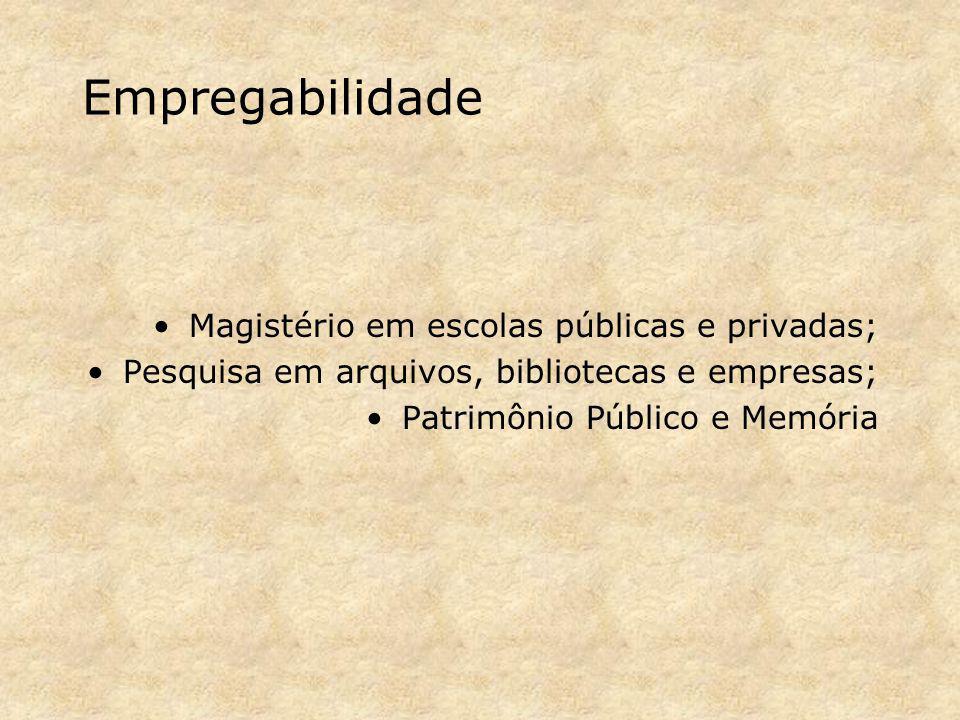 Empregabilidade Magistério em escolas públicas e privadas; Pesquisa em arquivos, bibliotecas e empresas; Patrimônio Público e Memória
