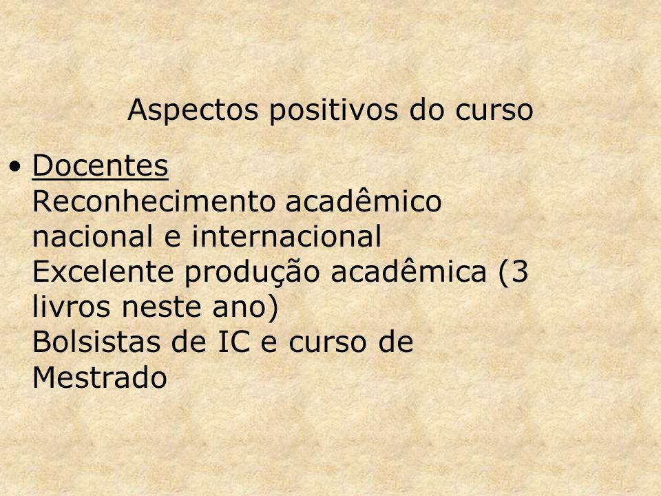 Aspectos positivos do curso Docentes Reconhecimento acadêmico nacional e internacional Excelente produção acadêmica (3 livros neste ano) Bolsistas de
