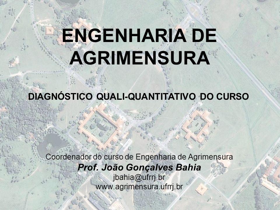 ENGENHARIA DE AGRIMENSURA Coordenador do curso de Engenharia de Agrimensura Prof. João Gonçalves Bahia jbahia@ufrrj.br www.agrimensura.ufrrj.br DIAGNÓ