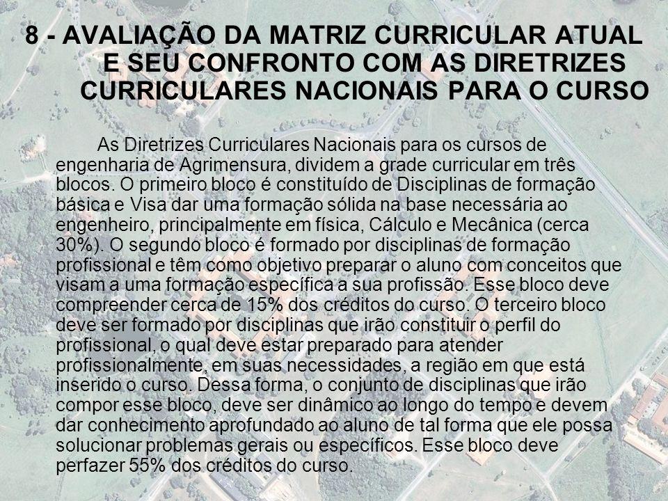 8 - AVALIAÇÃO DA MATRIZ CURRICULAR ATUAL E SEU CONFRONTO COM AS DIRETRIZES CURRICULARES NACIONAIS PARA O CURSO As Diretrizes Curriculares Nacionais para os cursos de engenharia de Agrimensura, dividem a grade curricular em três blocos.