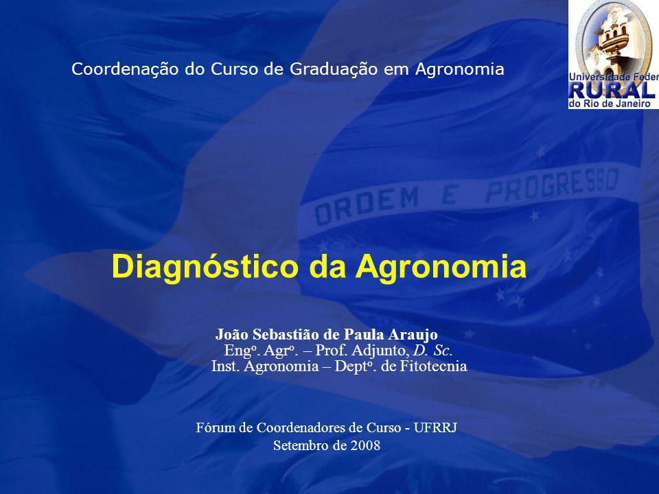 Coordenação do Curso de Graduação em Agronomia João Sebastião de Paula Araujo Eng o. Agr o. – Prof. Adjunto, D. Sc. Inst. Agronomia – Dept o. de Fitot