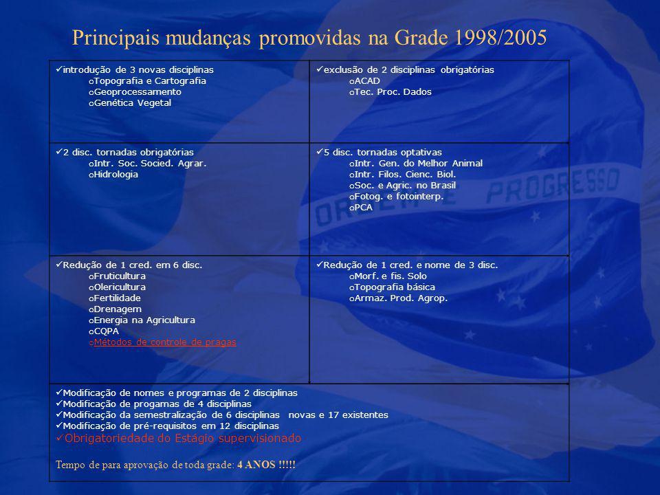 Principais mudanças promovidas na Grade 1998/2005 introdução de 3 novas disciplinas o Topografia e Cartografia o Geoprocessamento o Genética Vegetal e