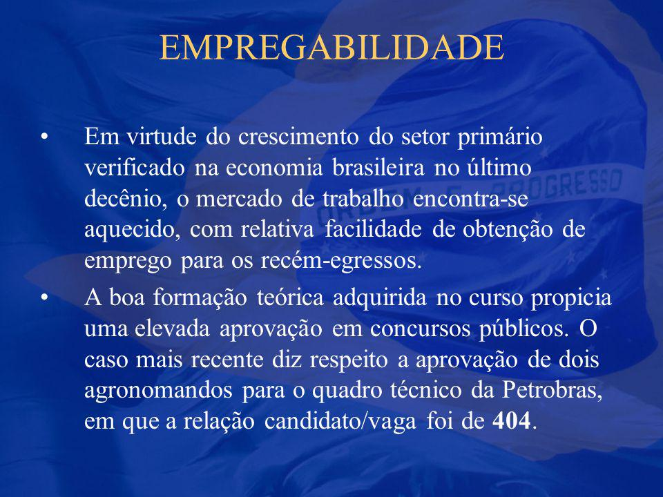 EMPREGABILIDADE Em virtude do crescimento do setor primário verificado na economia brasileira no último decênio, o mercado de trabalho encontra-se aqu