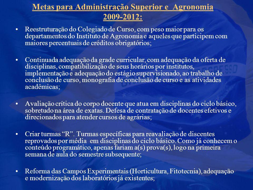 Metas para Administração Superior e Agronomia 2009-2012: Reestruturação do Colegiado de Curso, com peso maior para os departamentos do Instituto de Ag