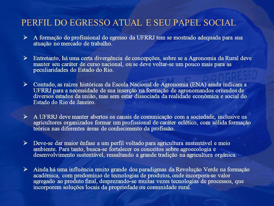 PERFIL DO EGRESSO ATUAL E SEU PAPEL SOCIAL A formação do profissional do egresso da UFRRJ tem se mostrado adequada para sua atuação no mercado de trab