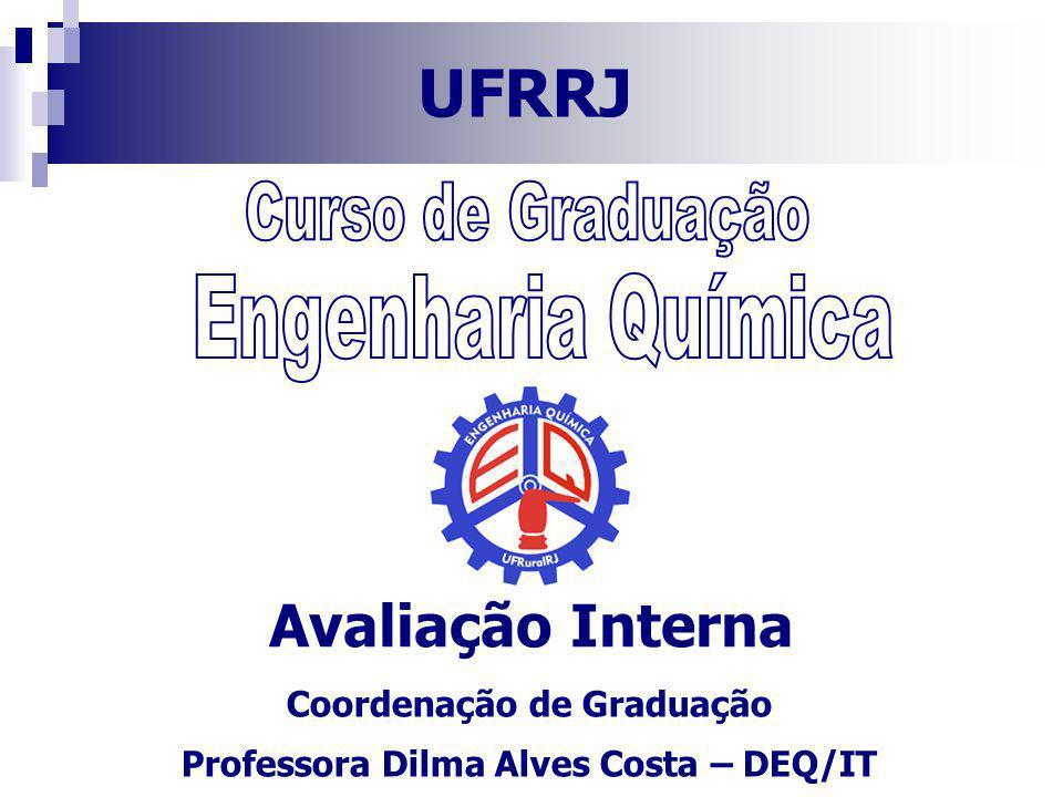 Dilma A Costa UFRRJ Avaliação Interna Coordenação de Graduação Professora Dilma Alves Costa – DEQ/IT