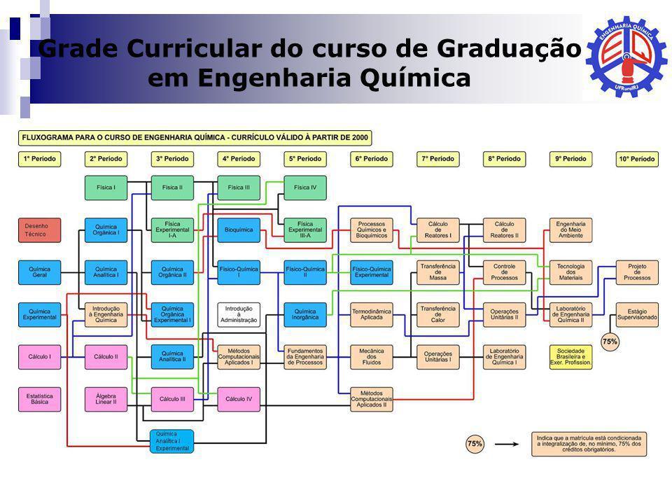 Dilma A Costa Grade Curricular do curso de Graduação em Engenharia Química