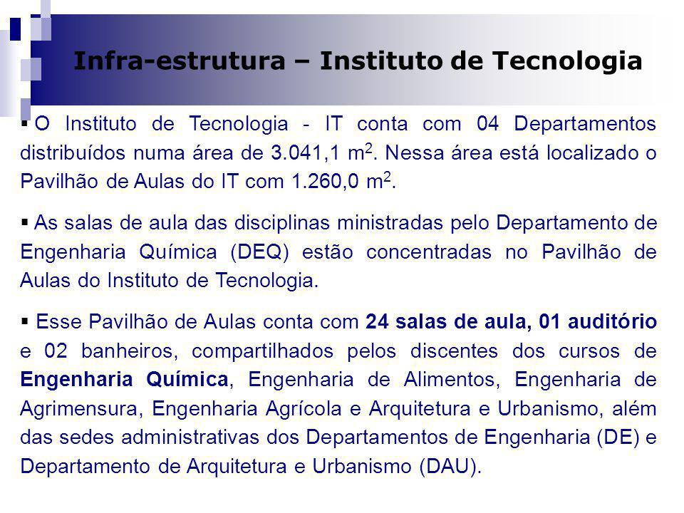 Dilma A Costa Infra-estrutura – Instituto de Tecnologia O Instituto de Tecnologia - IT conta com 04 Departamentos distribuídos numa área de 3.041,1 m