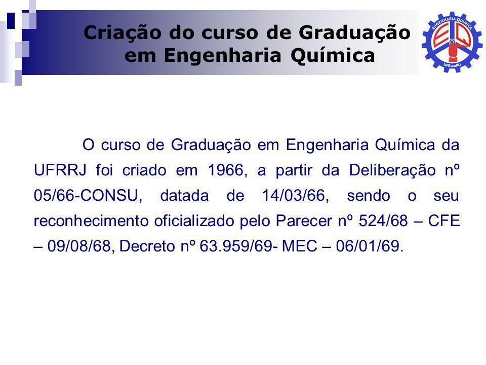 Dilma A Costa Criação do curso de Graduação em Engenharia Química O curso de Graduação em Engenharia Química da UFRRJ foi criado em 1966, a partir da