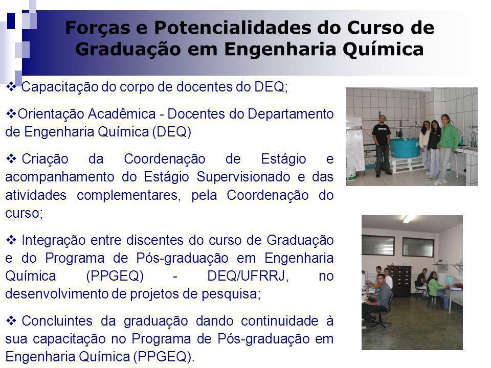Dilma A Costa Capacitação do corpo de docentes do DEQ; Orientação Acadêmica - Docentes do Departamento de Engenharia Química (DEQ) Criação da Coordena