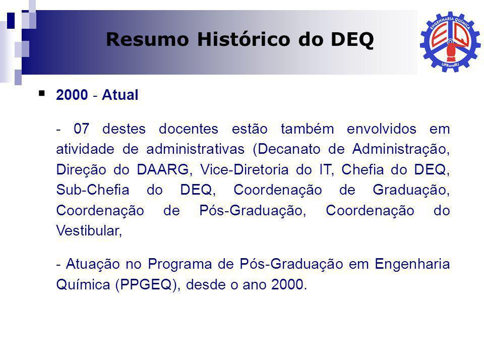 Dilma A Costa Resumo Histórico do DEQ 2000 - Atual - 07 destes docentes estão também envolvidos em atividade de administrativas (Decanato de Administr