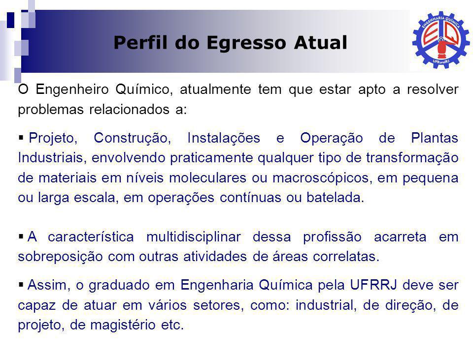 Dilma A Costa Perfil do Egresso Atual O Engenheiro Químico, atualmente tem que estar apto a resolver problemas relacionados a: Projeto, Construção, In