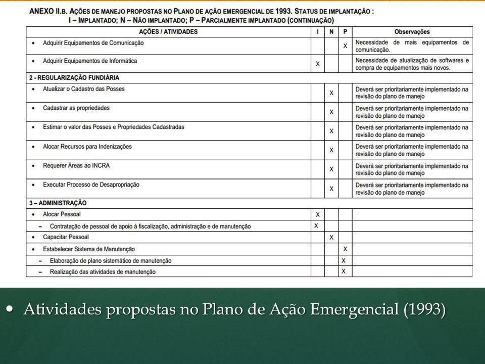 Planos de Manejo Anteriores PLANO DE AÇÃO EMERGENCIAL DA RESERVA BIOLÓGICA DO RIO TROMBETAS – 1993 PLANO DE AÇÃO EMERGENCIAL DA RESERVA BIOLÓGICA DO R